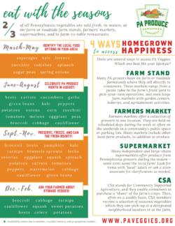 Pennsylvania Vegetables Brochure Inside