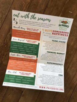 Brochure Inside - Full Spread