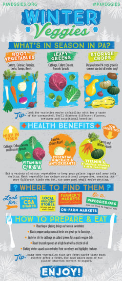 PA-Veggies-Winter-Veggies-Infographic-1